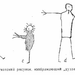 """Духи-хозяева. Рисунок из книги В.Г.Богораза """"Чукчи"""""""