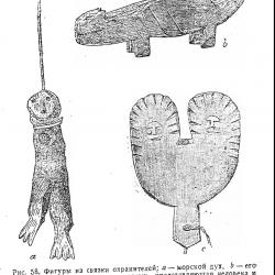 """Духи-охранители. Рисунок из книги В.Г.Богораза """"Чукчи"""""""