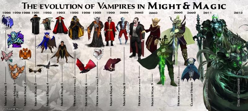 Эволюция вампиров в серии игр Might&Magic