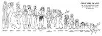 """Размерная шкала рас и существ из мира """"Giid"""". Рисунок Джинджер Опал"""