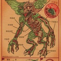 Анатомия гремлина. Иллюстрация Брэда МакГинти
